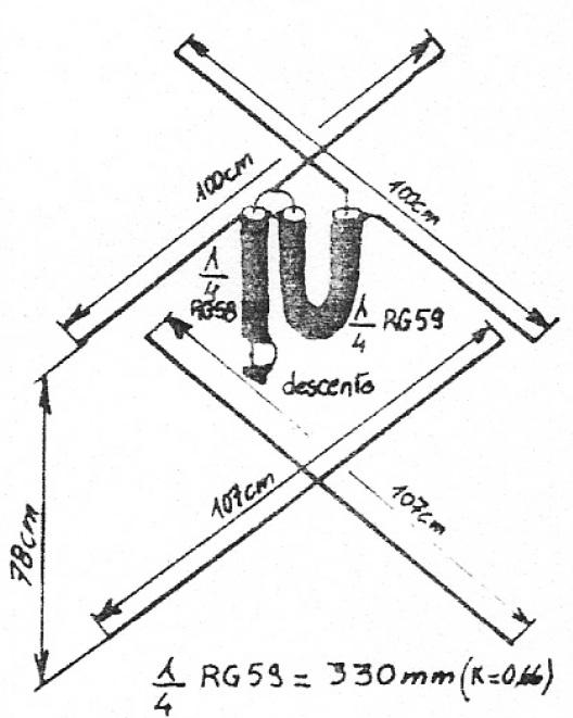antenne 2 éléments croisés